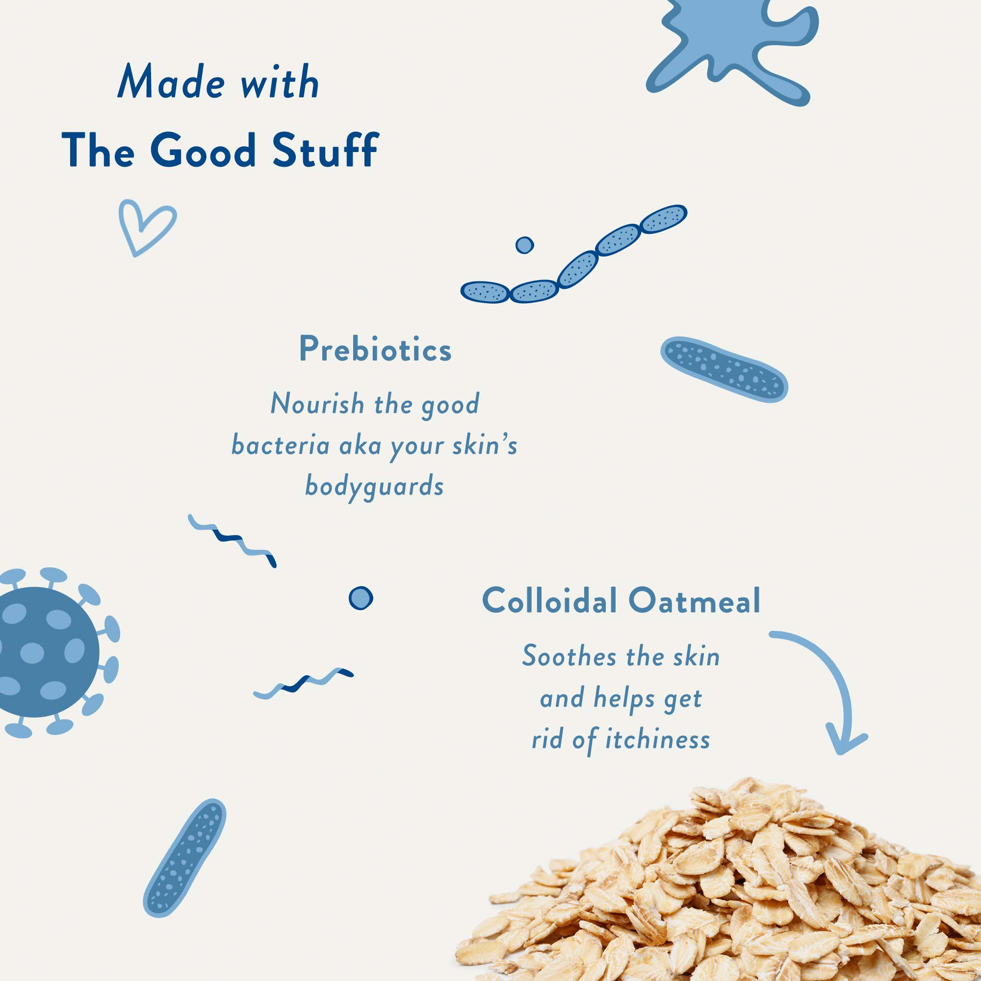 ingredient callouts like collodial oatmeal and prebiotics