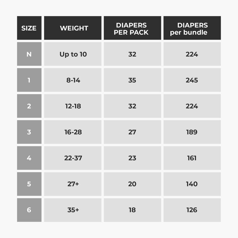 Diaper Size Chart