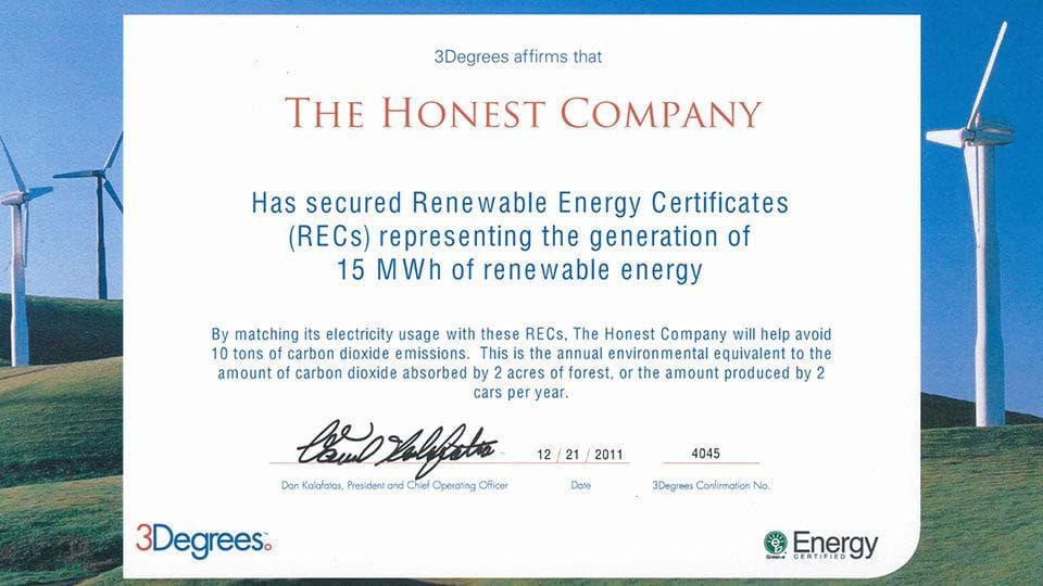 Green Renewable Energy Certificates