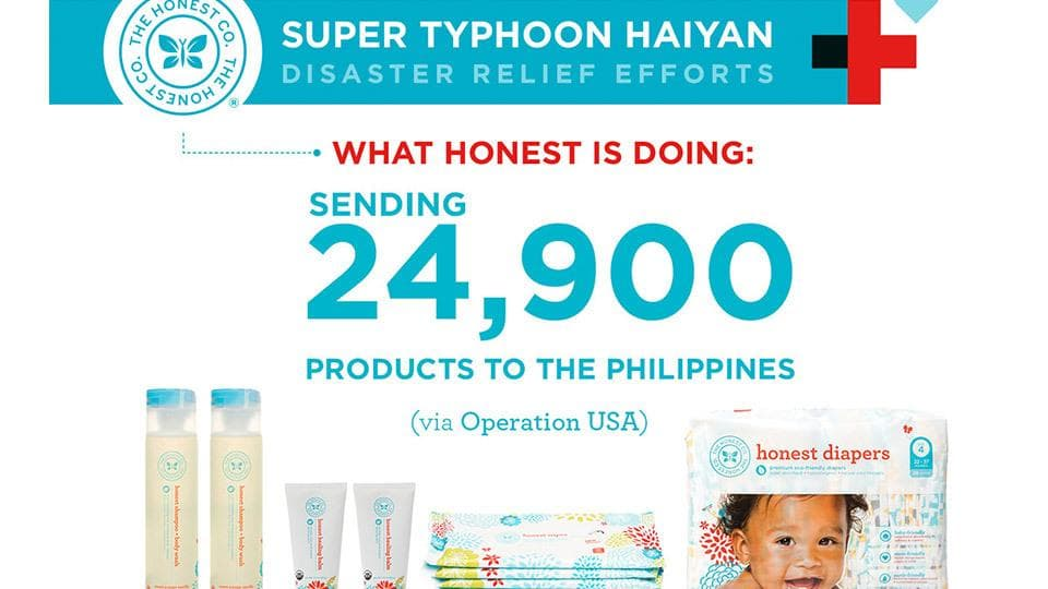Disaster Relief Efforts for Super Typhoon Haiyan