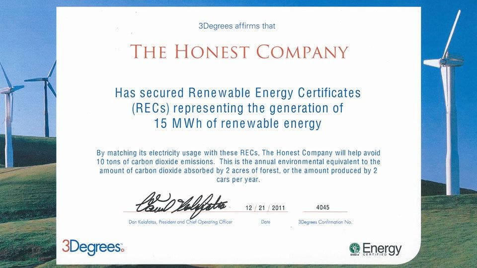 Green Renewable Energy Certificates