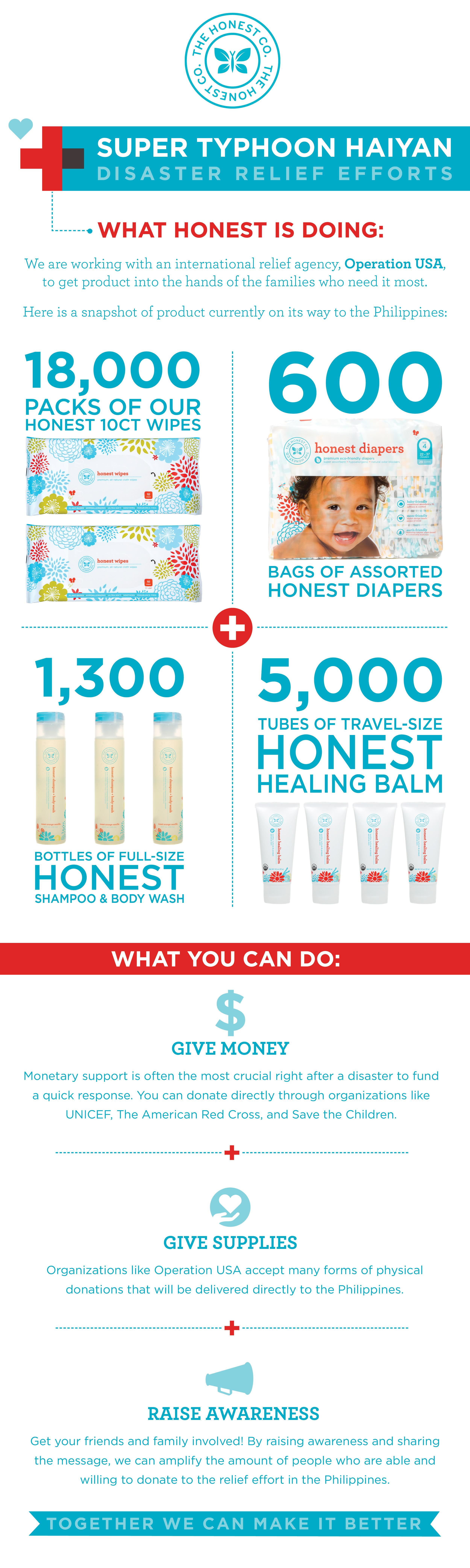 Join Honest in Super Typhoon Haiyan Relief Efforts