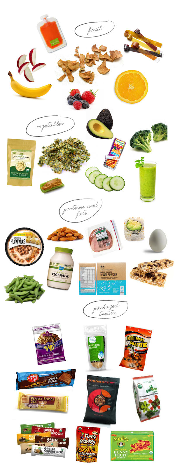 Ideas and Recipes for Healthy School Lunches